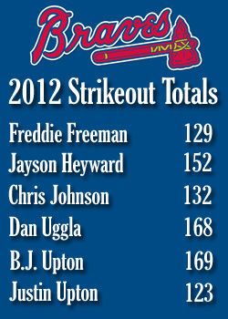 strikeout graphic